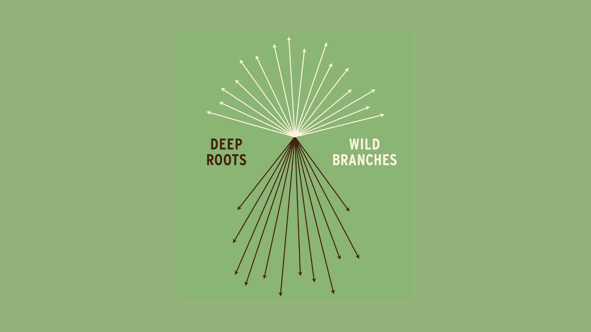 Deep Roots, Wild Branches